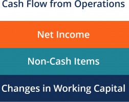 Cash-flow-from-operations