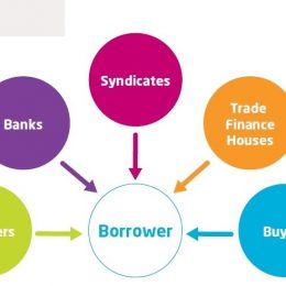 Foreign Trade Finance